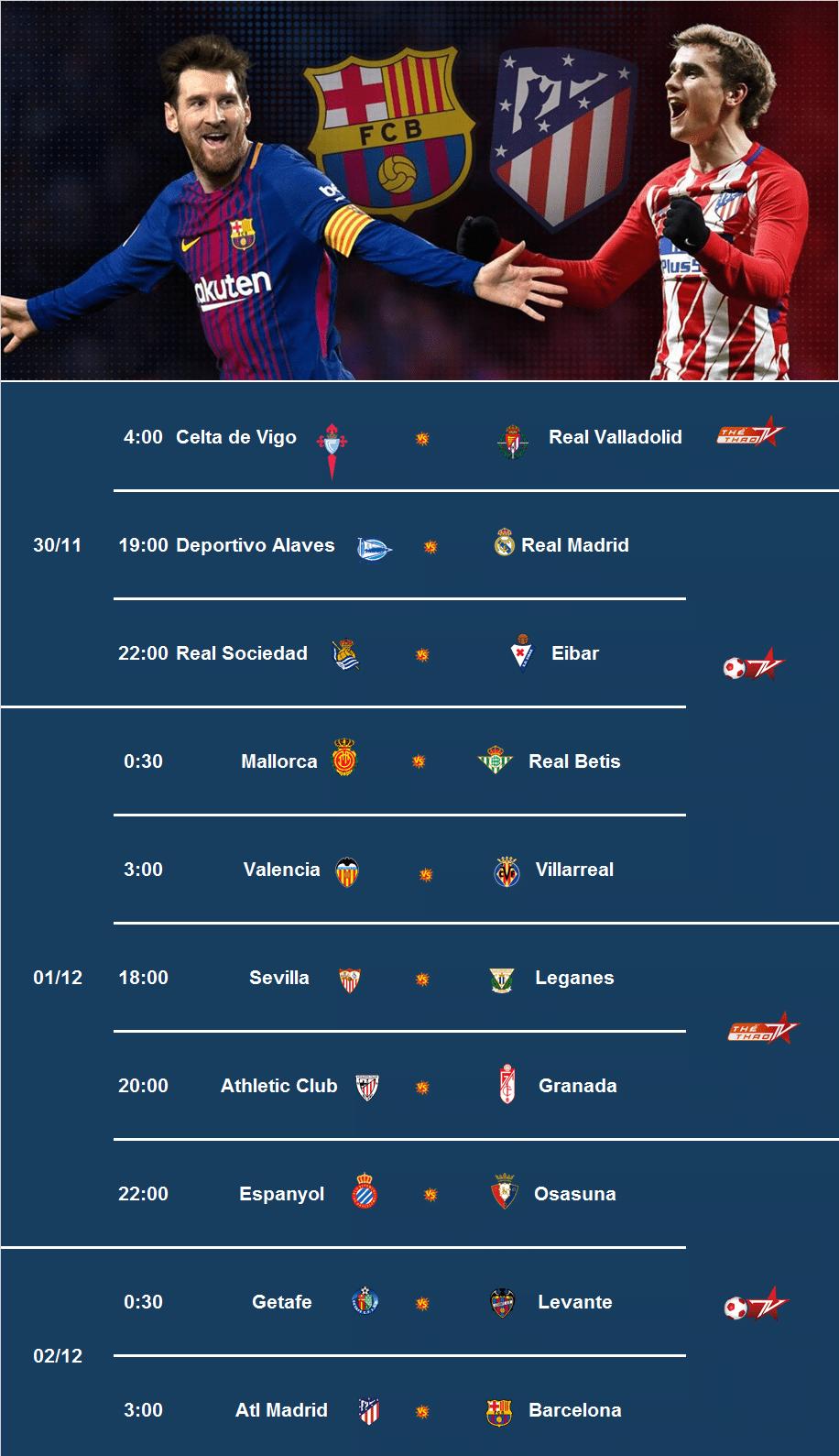 Lịch tường thuật trực tiếp  vòng 15 giải La Liga 2019/20 trên VTVcab