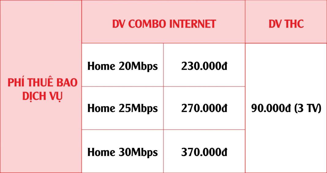 Bản giá dịch vụ VTVcab Trảng Bom