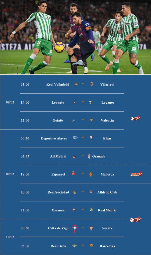 Trực tiếp vòng 23 La Liga trên VTVCab