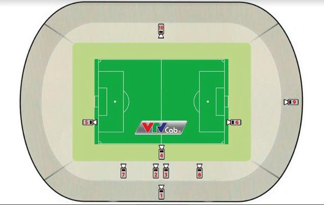 VTVcab sẽ triển khai sản xuất với công nghệ 10 camera cho một trận đấu hay nhất tại mỗi vòng đấu của V.League 2020