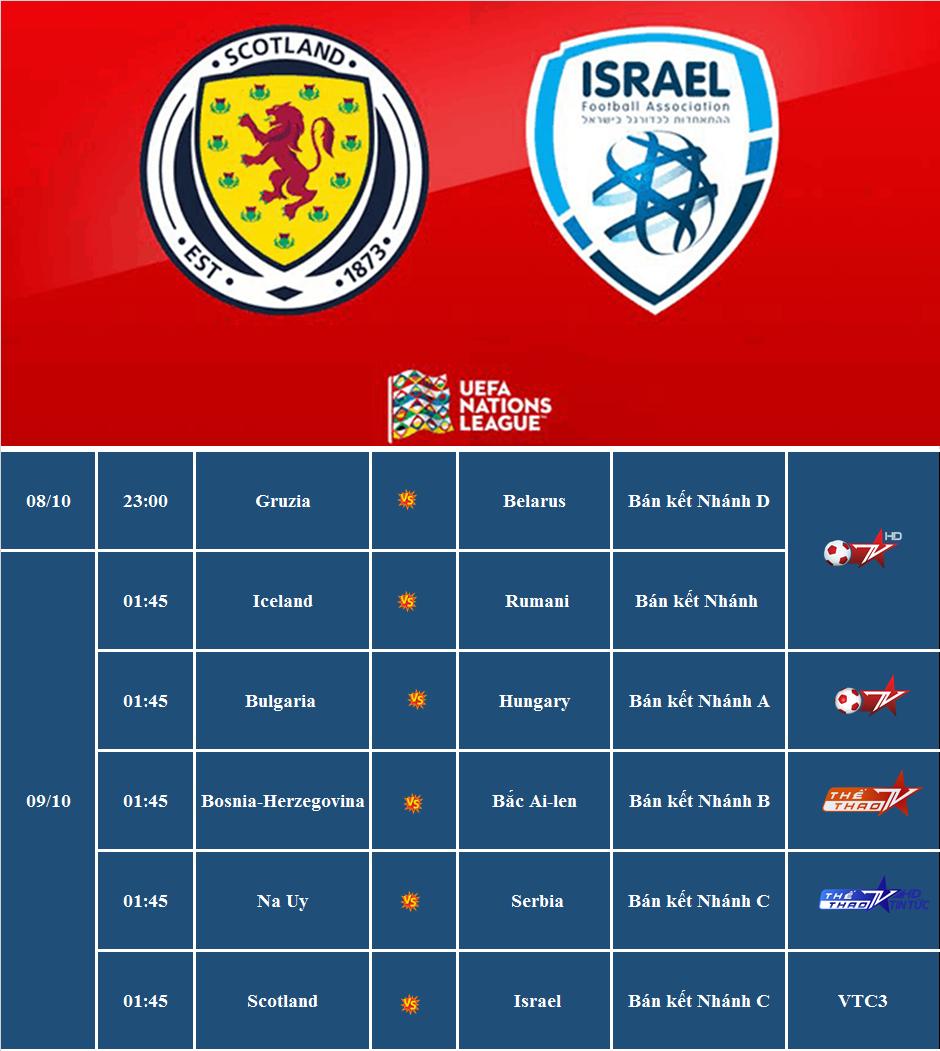 Kết quả bốc thăm play-off vòng loại EURO 2020
